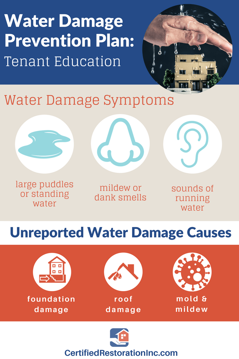 Flood & Water Damage Restoration Services in San Diego