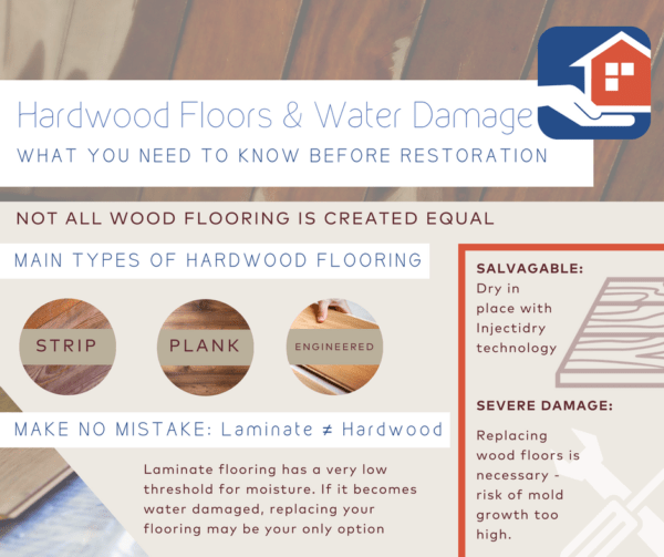 Hardwood Floor Water Damage Problems