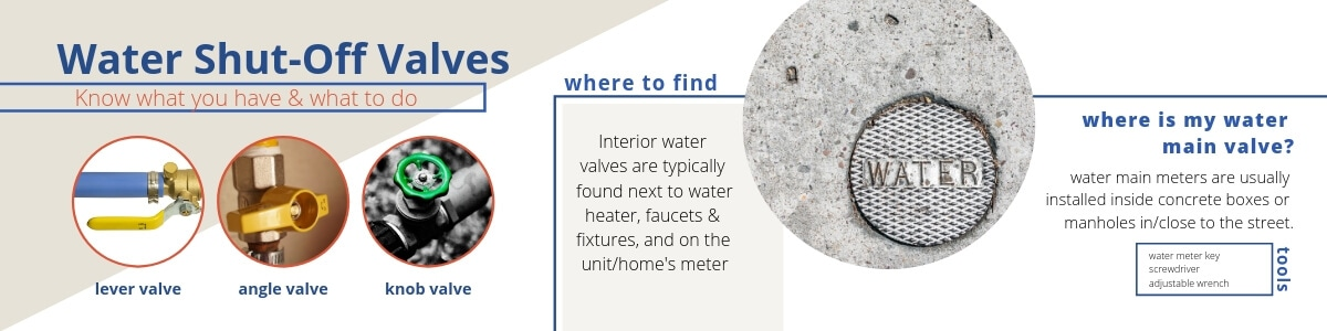 water shut off valves horizontal - Water Damage Disaster Preparedness Planning for Properties